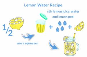 5_ways_lemon