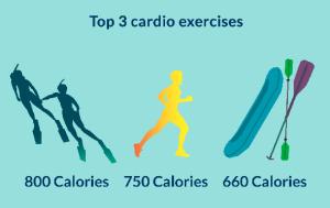 sport-activity